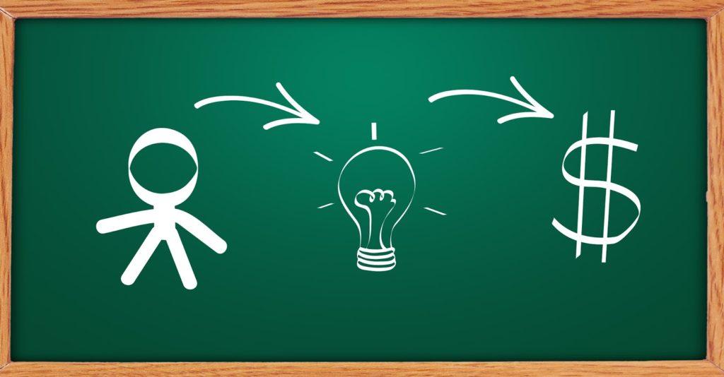 como converter ideias  dinheiro