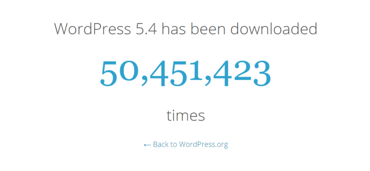 A versão 5.4 do WordPress já teve mais de 50 milhões de downloads